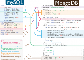 MongoDB x64 screenshot