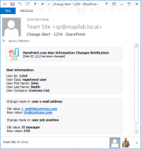 HarePoint Custom Alerts for SharePoint screenshot