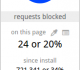 µBlock for Chrome