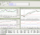 TickInvest Stock Charting Software